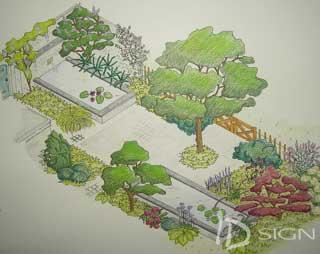Idsign tuinontwerp for Tuin tekenen app
